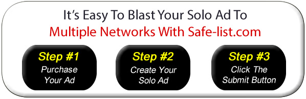 buy solo ad sent to thousands of our members